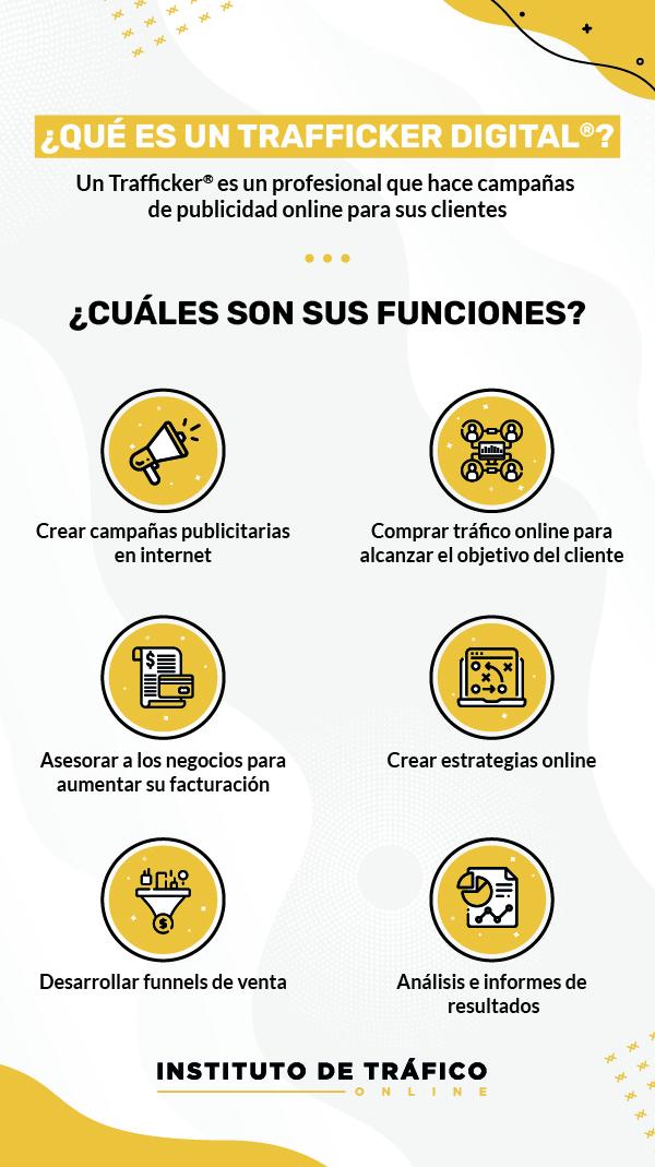 Infografía sobre las funciones de un Trafficker digital para el post de ITO