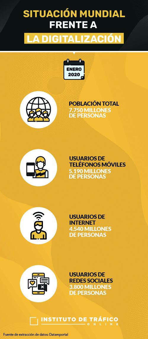 Infografía para el post sobre Trafficker Digital de ITO