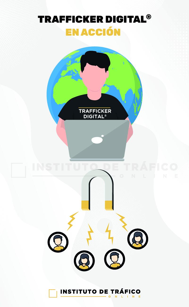 Ilustración para el post sobre Trafficker Digital de ITO