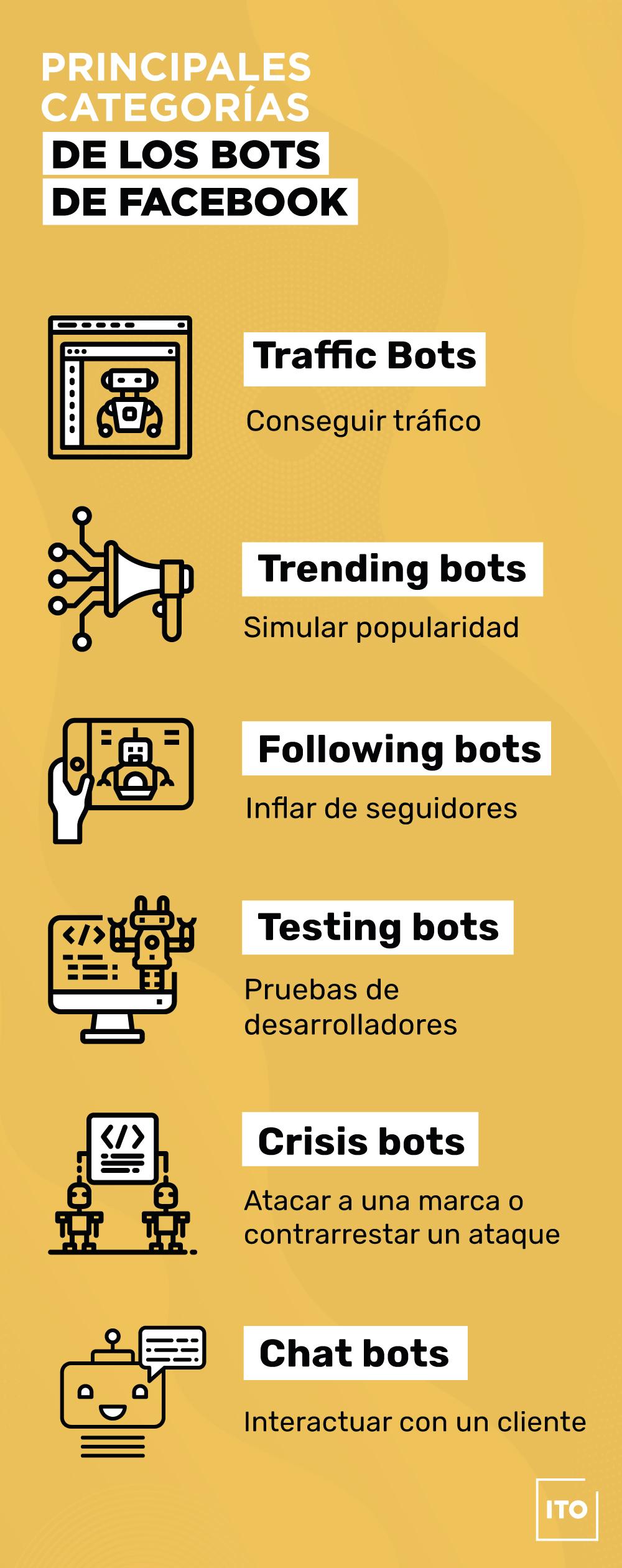 Infografía para el post de ITO sobre bots de Facebook