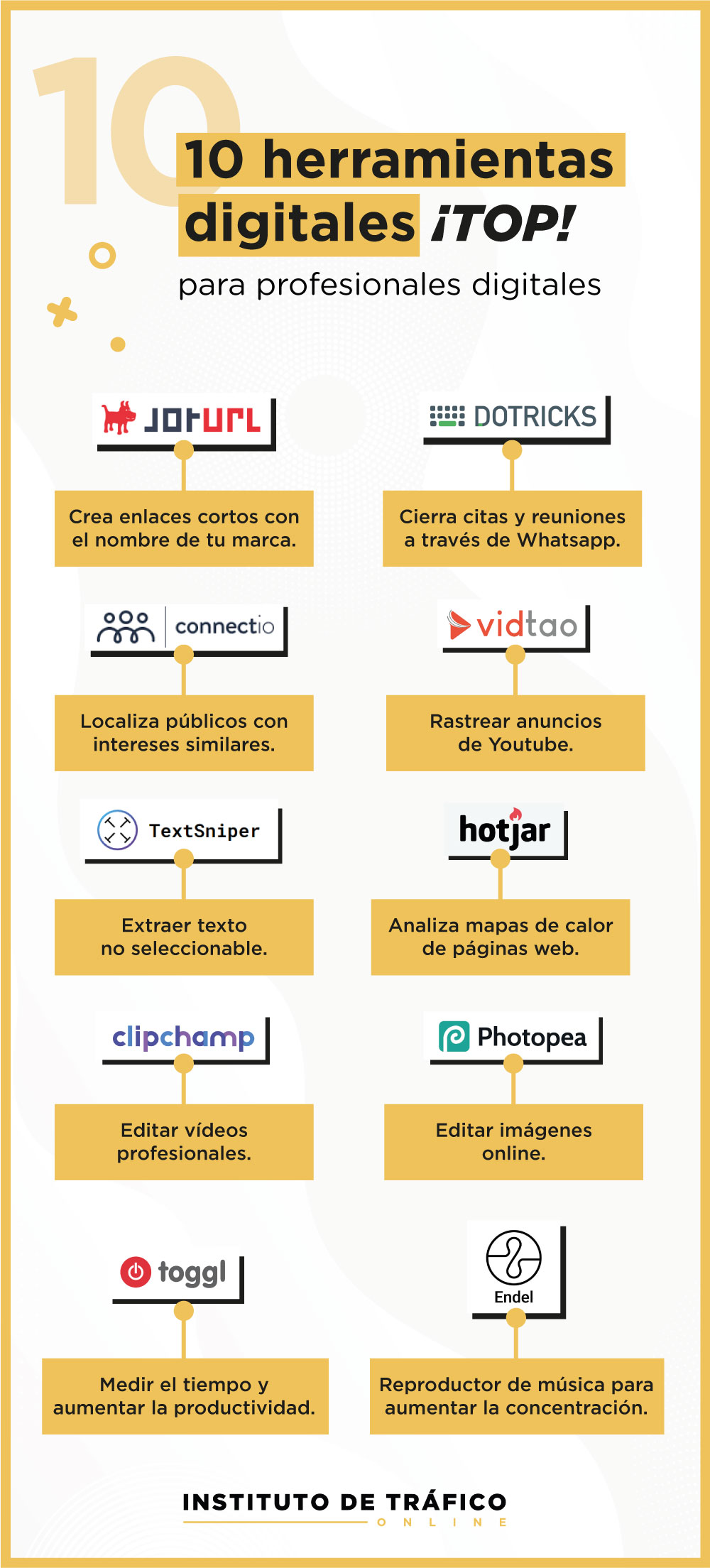 Infografía para el post sobre herramientas digitales del ITO